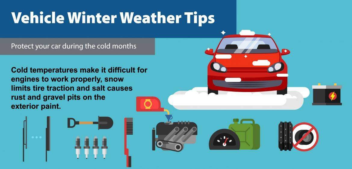 Vehicle Winter Weather Tips