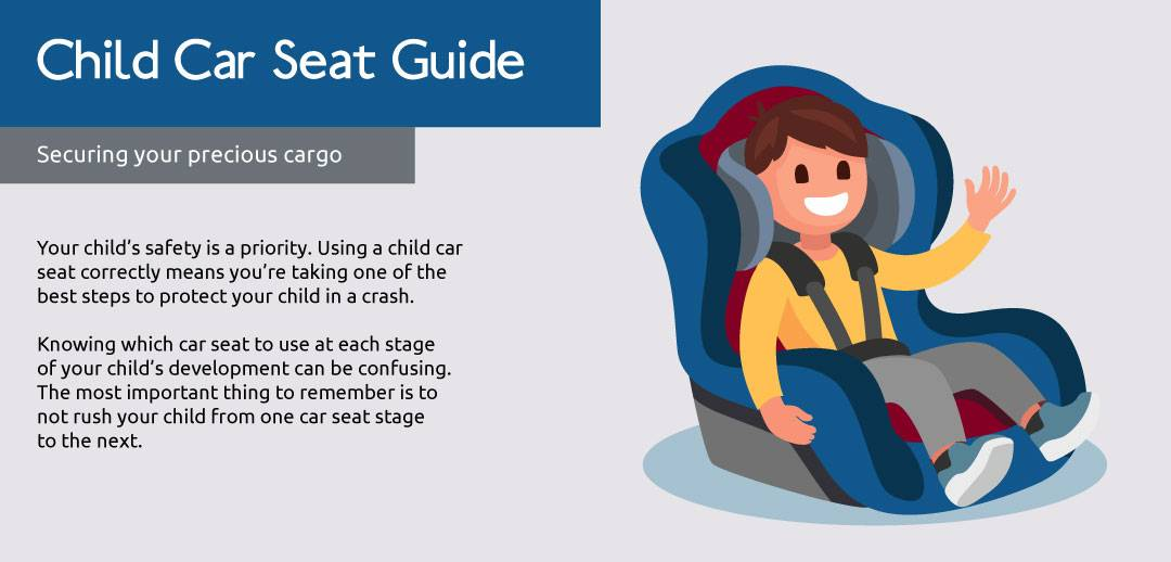 Child Car Seat Guide